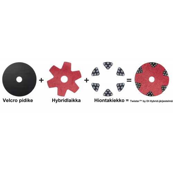 Twister™ by DI Hybrid hiontakiekko musta hybridlaikalle 6kpl